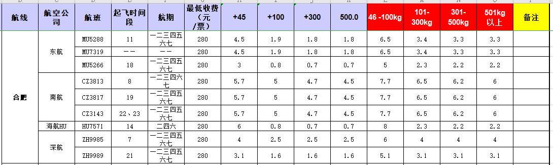 广州到合肥空运价格,合肥到广州空运价格